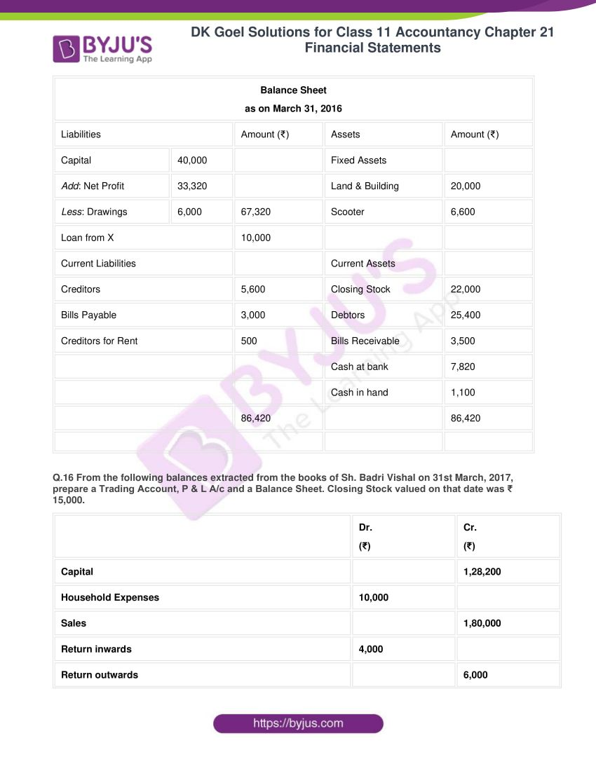 dk goel solutions for class 11 accountancy chapter 21 financial statements 21