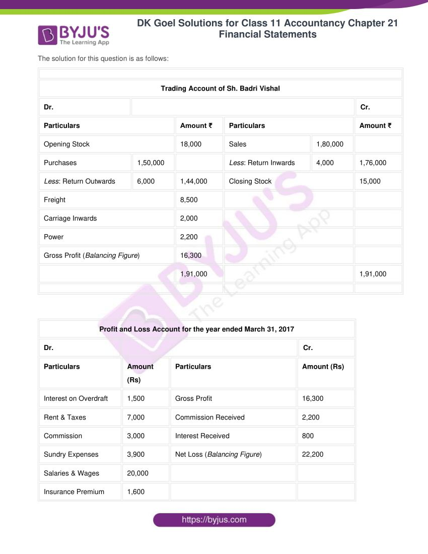 dk goel solutions for class 11 accountancy chapter 21 financial statements 23