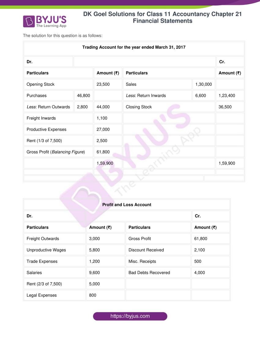 dk goel solutions for class 11 accountancy chapter 21 financial statements 31