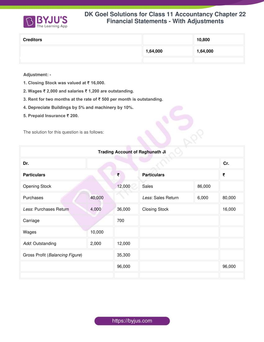 dk goel solutions for class 11 accountancy chapter 22 02