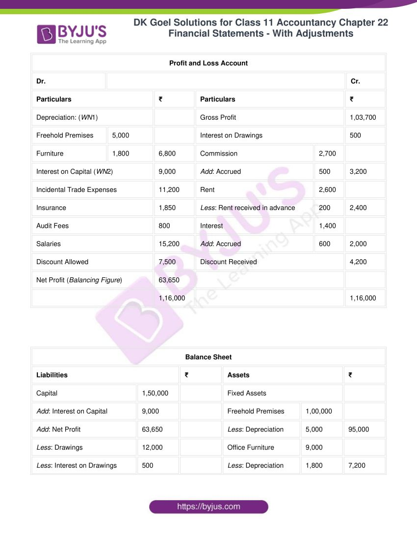 dk goel solutions for class 11 accountancy chapter 22 07