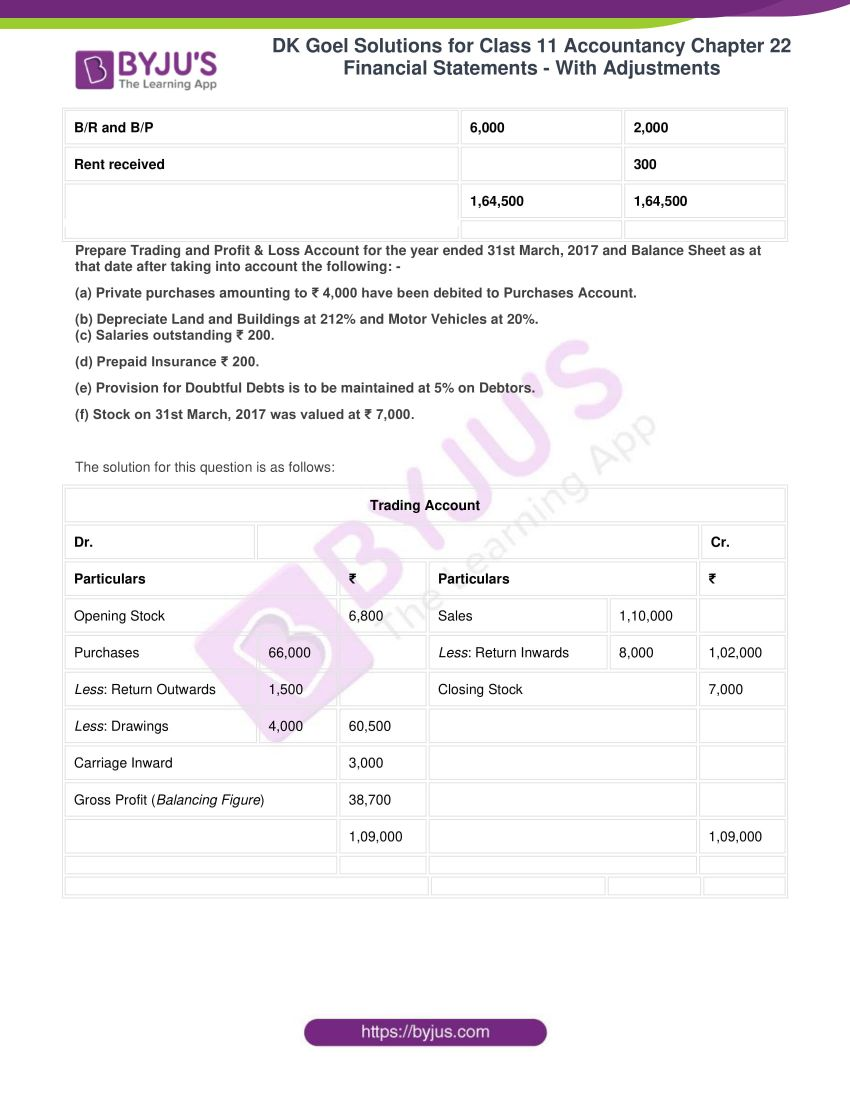dk goel solutions for class 11 accountancy chapter 22 10