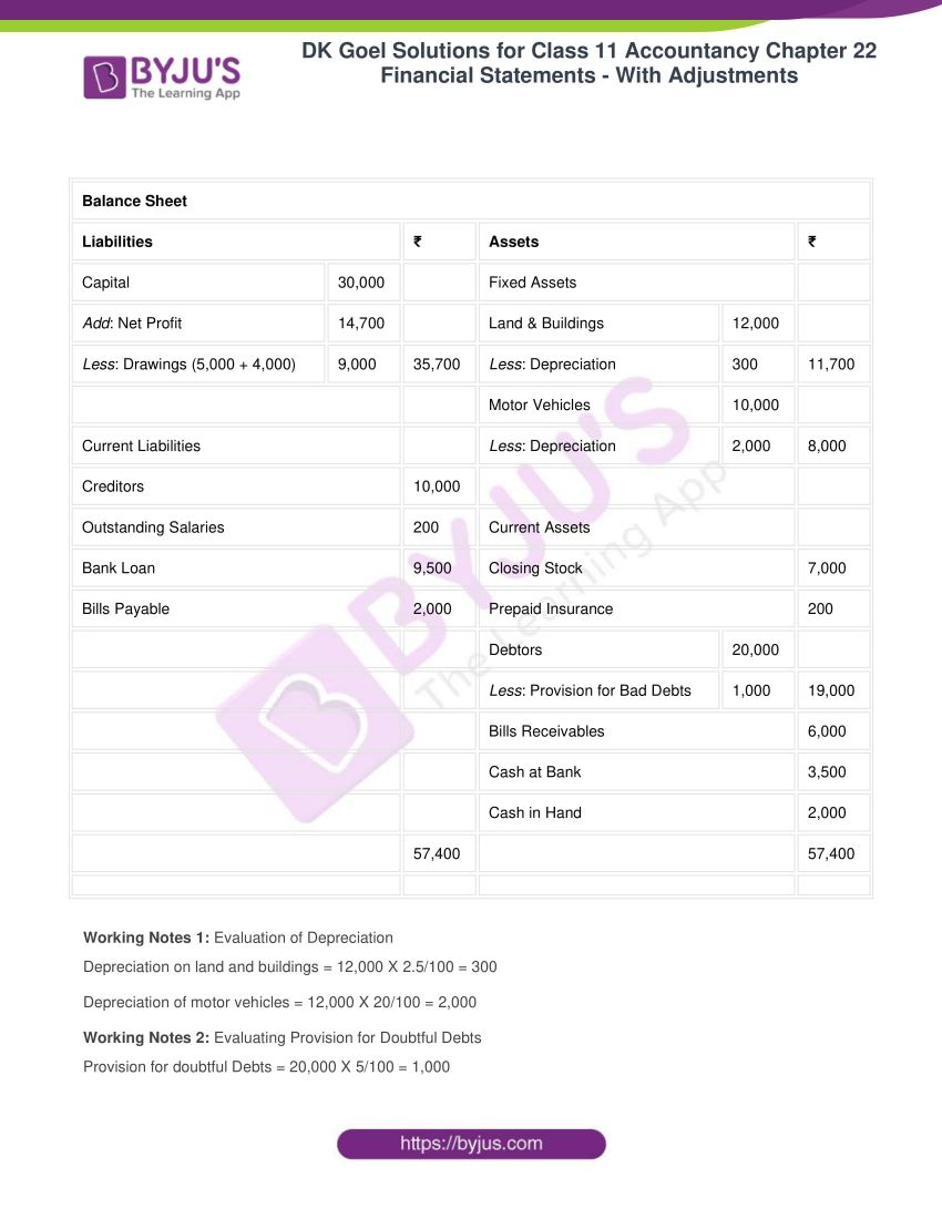 dk goel solutions for class 11 accountancy chapter 22 12