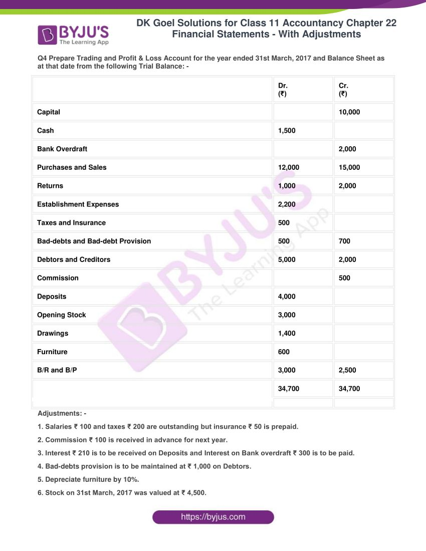 dk goel solutions for class 11 accountancy chapter 22 13