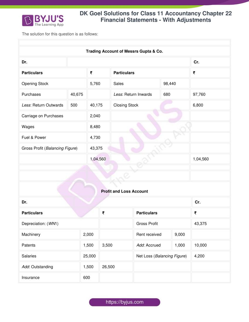 dk goel solutions for class 11 accountancy chapter 22 17