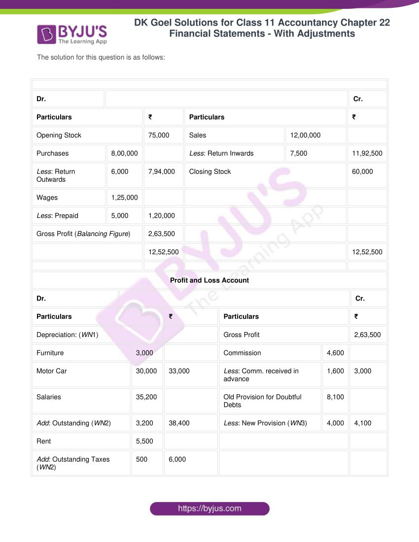 dk goel solutions for class 11 accountancy chapter 22 25