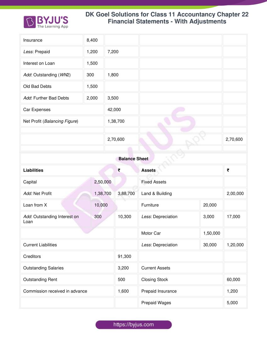 dk goel solutions for class 11 accountancy chapter 22 26