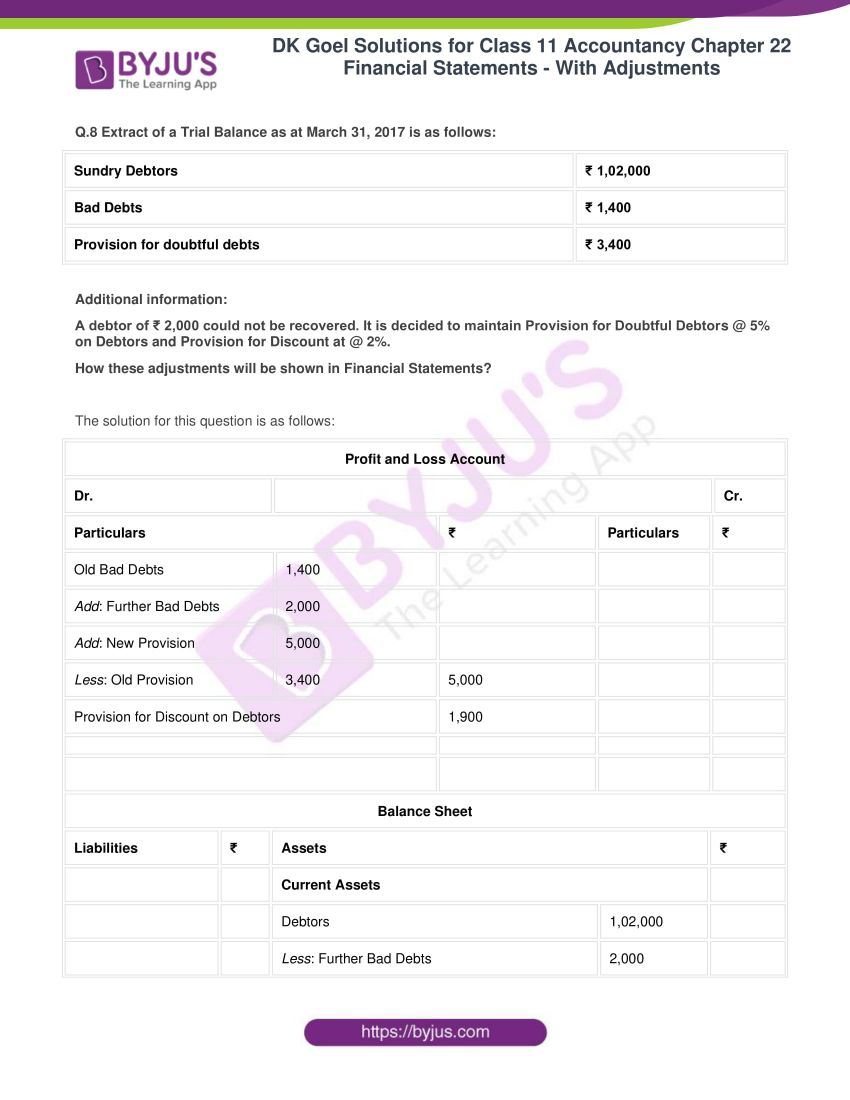 dk goel solutions for class 11 accountancy chapter 22 28