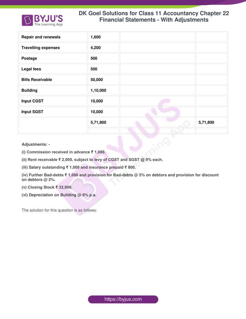 dk goel solutions for class 11 accountancy chapter 22 30