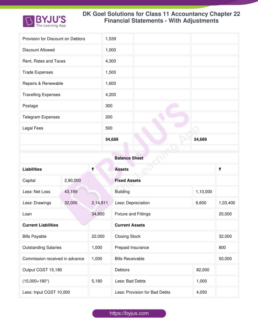 dk goel solutions for class 11 accountancy chapter 22 32