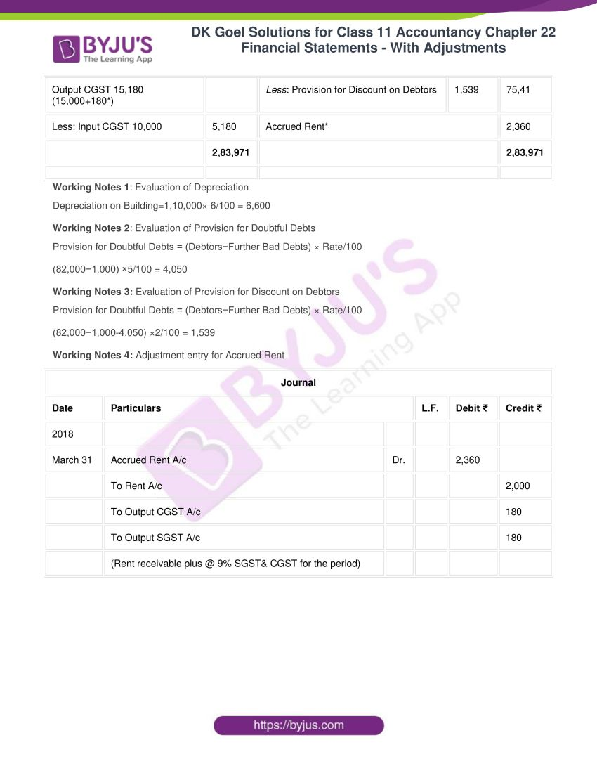 dk goel solutions for class 11 accountancy chapter 22 33