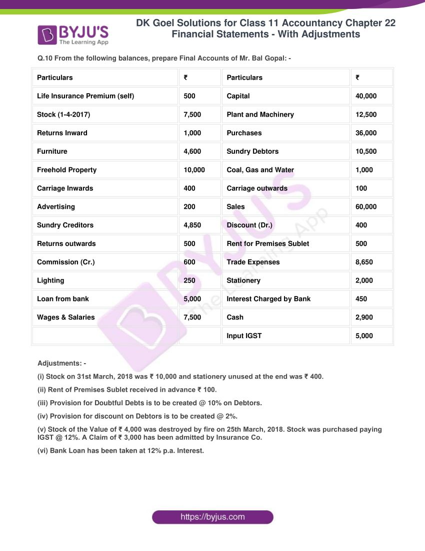 dk goel solutions for class 11 accountancy chapter 22 34