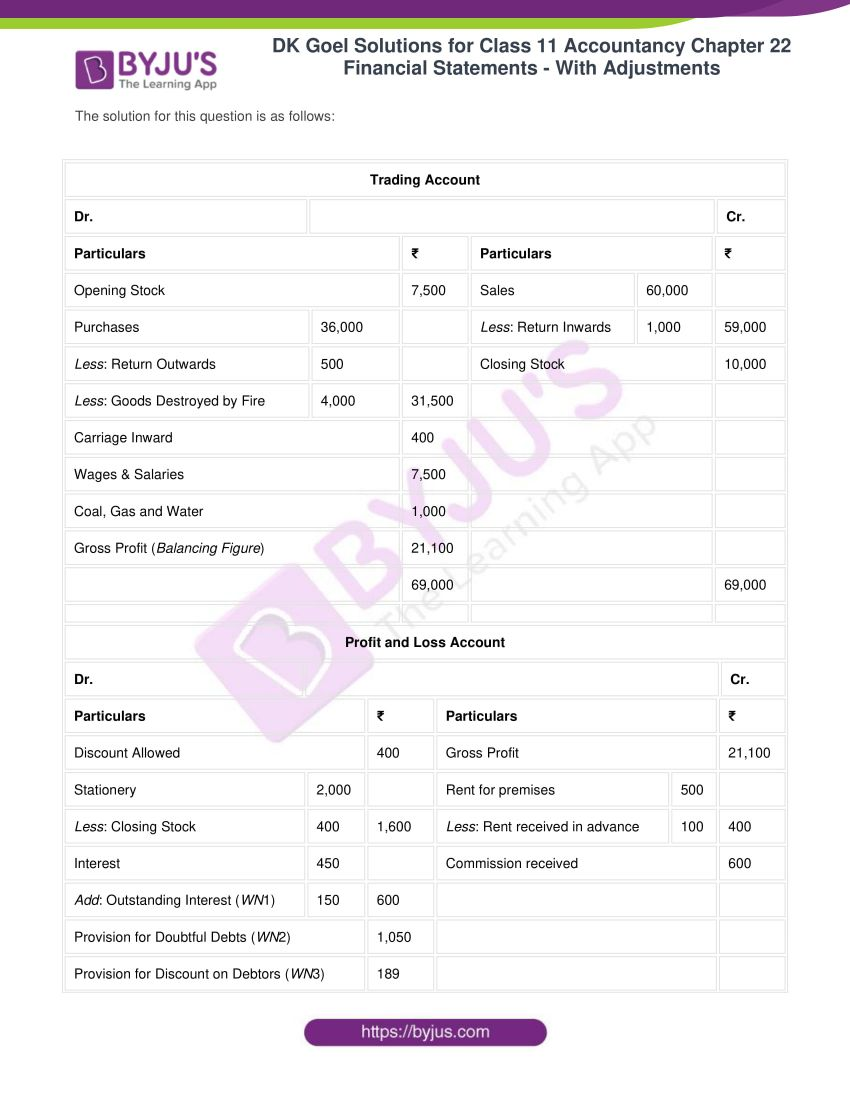 dk goel solutions for class 11 accountancy chapter 22 35