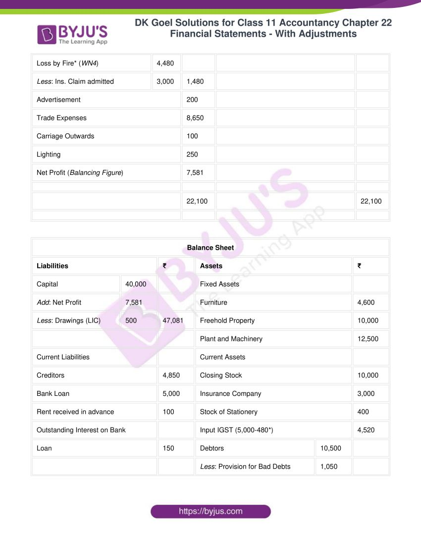 dk goel solutions for class 11 accountancy chapter 22 36