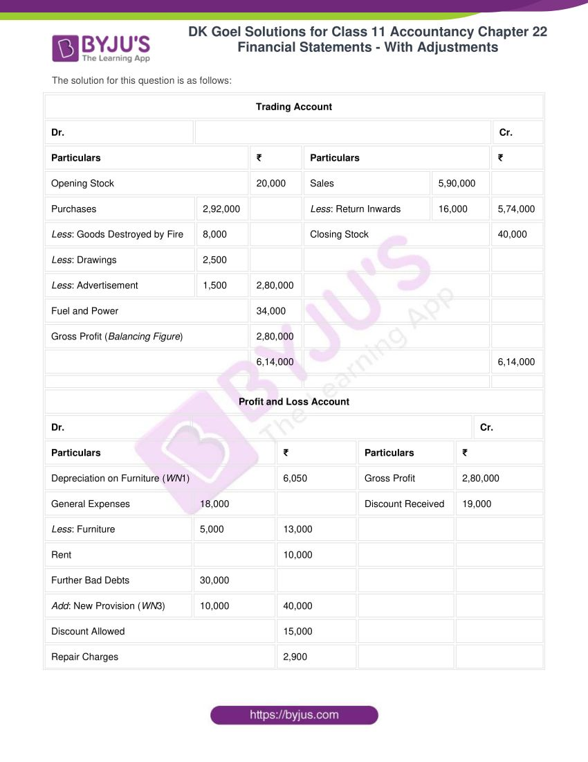 dk goel solutions for class 11 accountancy chapter 22 39