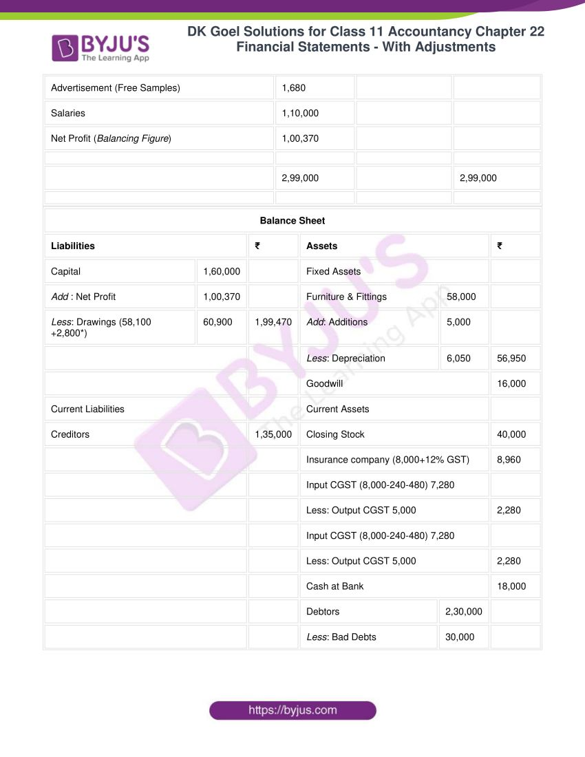 dk goel solutions for class 11 accountancy chapter 22 40