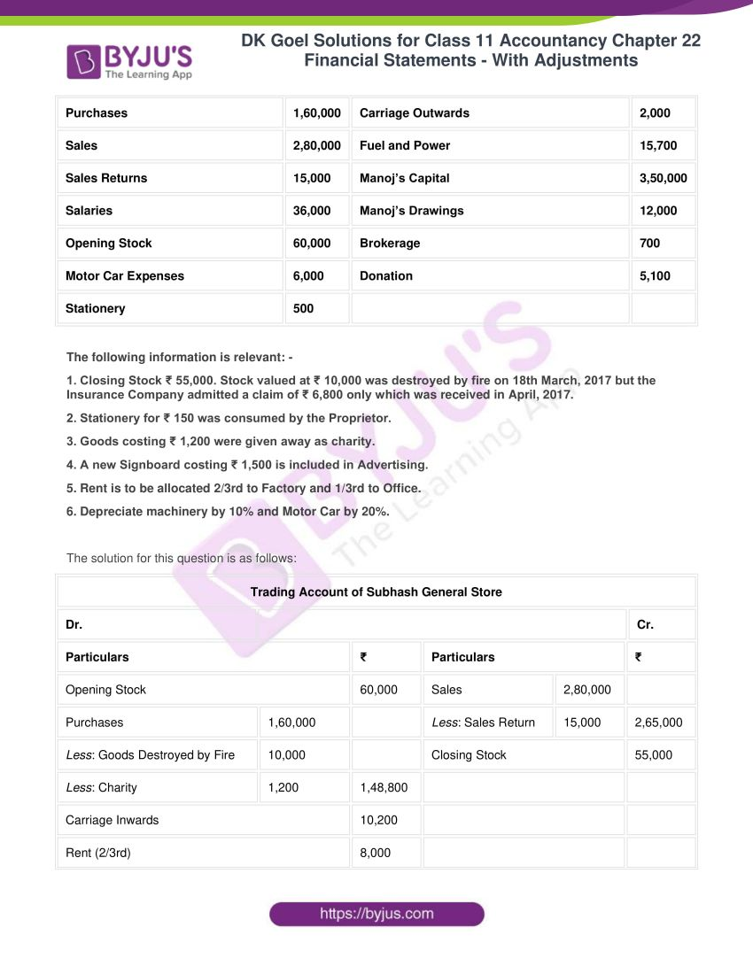 dk goel solutions for class 11 accountancy chapter 22 42