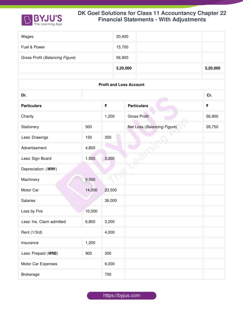 dk goel solutions for class 11 accountancy chapter 22 43