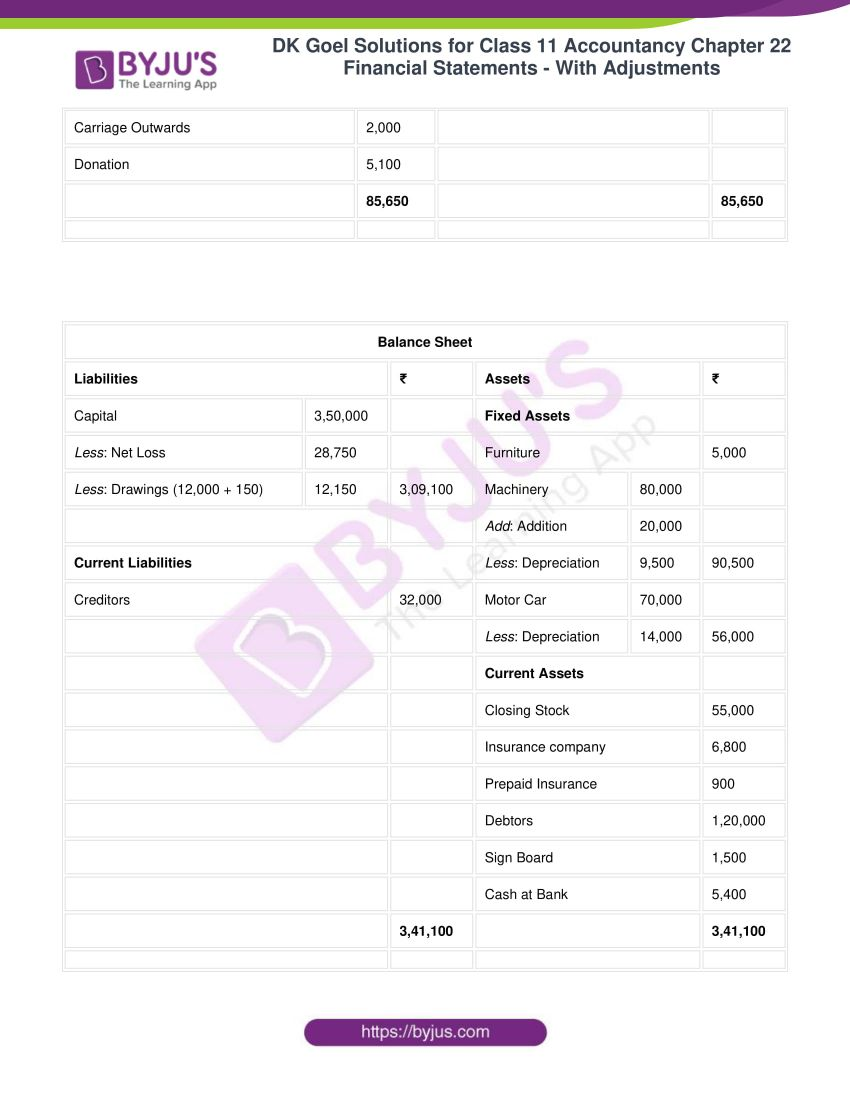 dk goel solutions for class 11 accountancy chapter 22 44