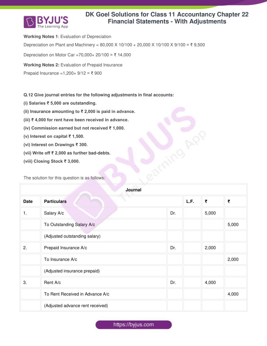 dk goel solutions for class 11 accountancy chapter 22 45