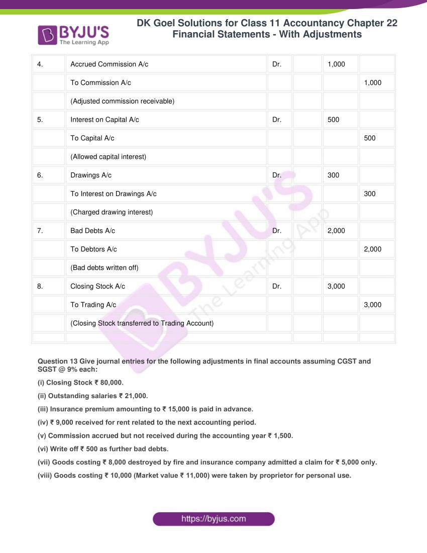 dk goel solutions for class 11 accountancy chapter 22 46