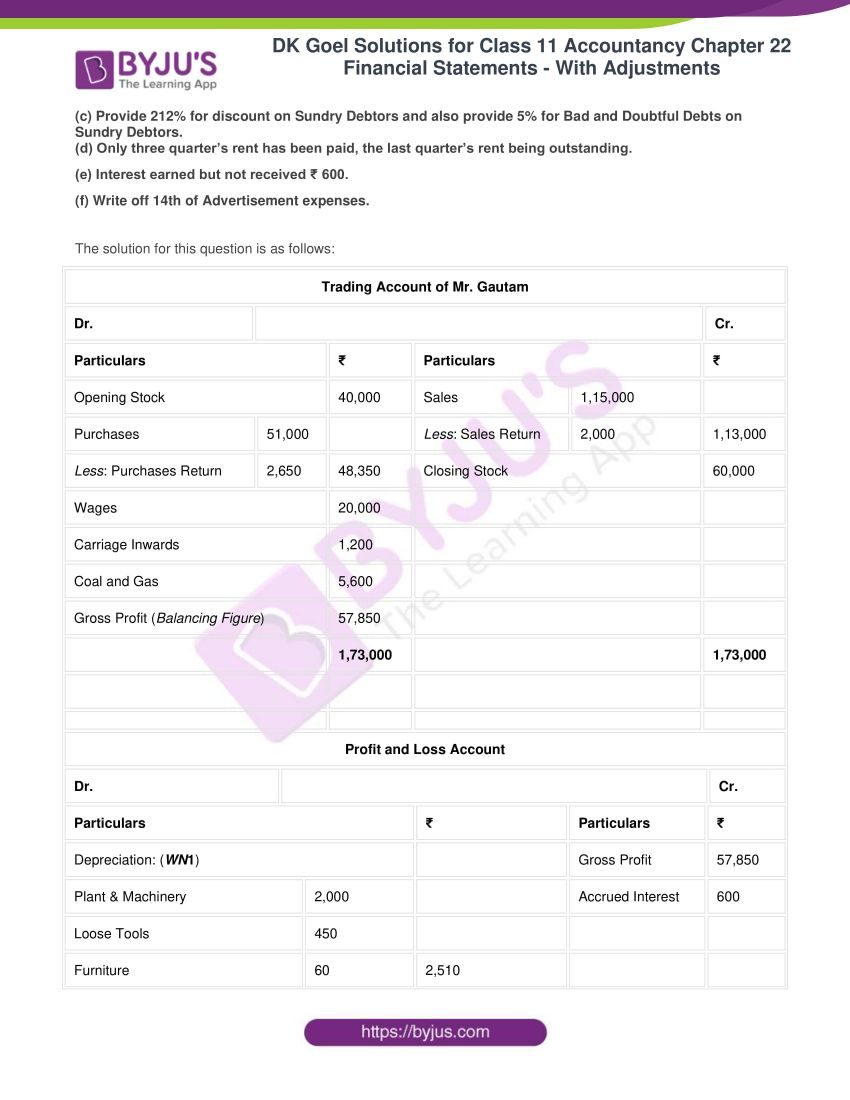 dk goel solutions for class 11 accountancy chapter 22 50