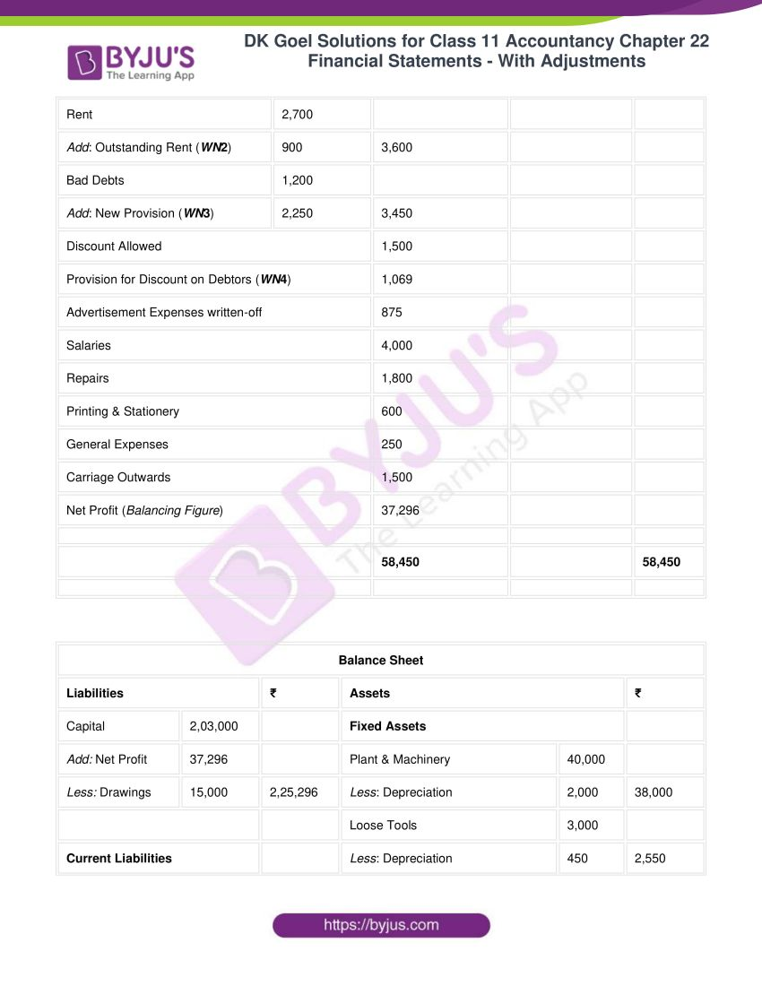 dk goel solutions for class 11 accountancy chapter 22 51