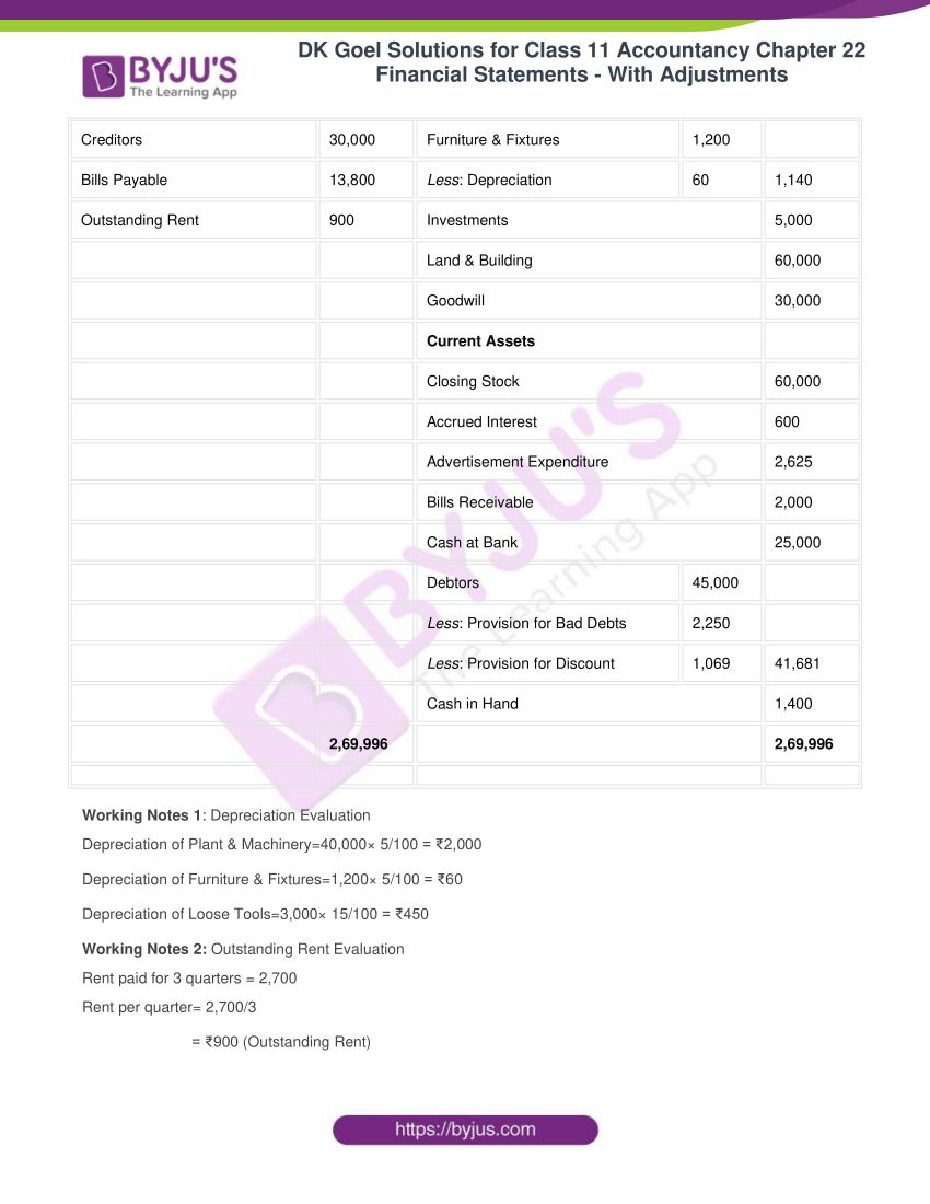 dk goel solutions for class 11 accountancy chapter 22 52