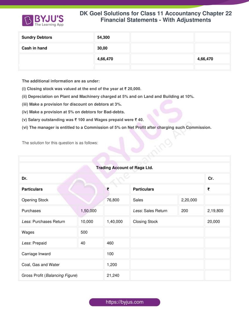 dk goel solutions for class 11 accountancy chapter 22 54
