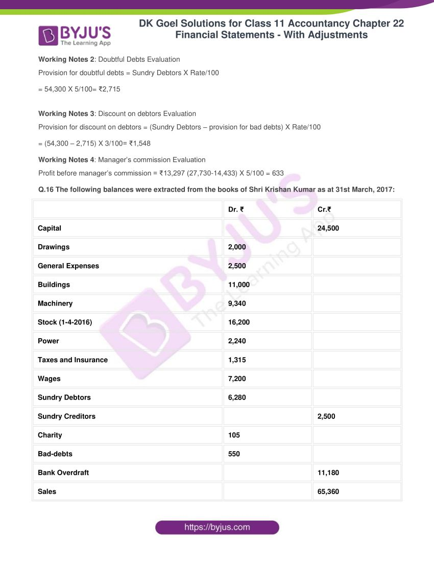 dk goel solutions for class 11 accountancy chapter 22 57