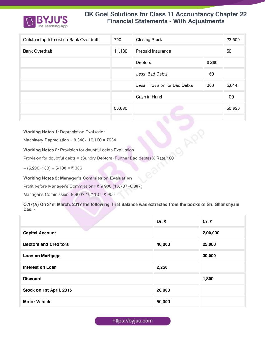 dk goel solutions for class 11 accountancy chapter 22 61