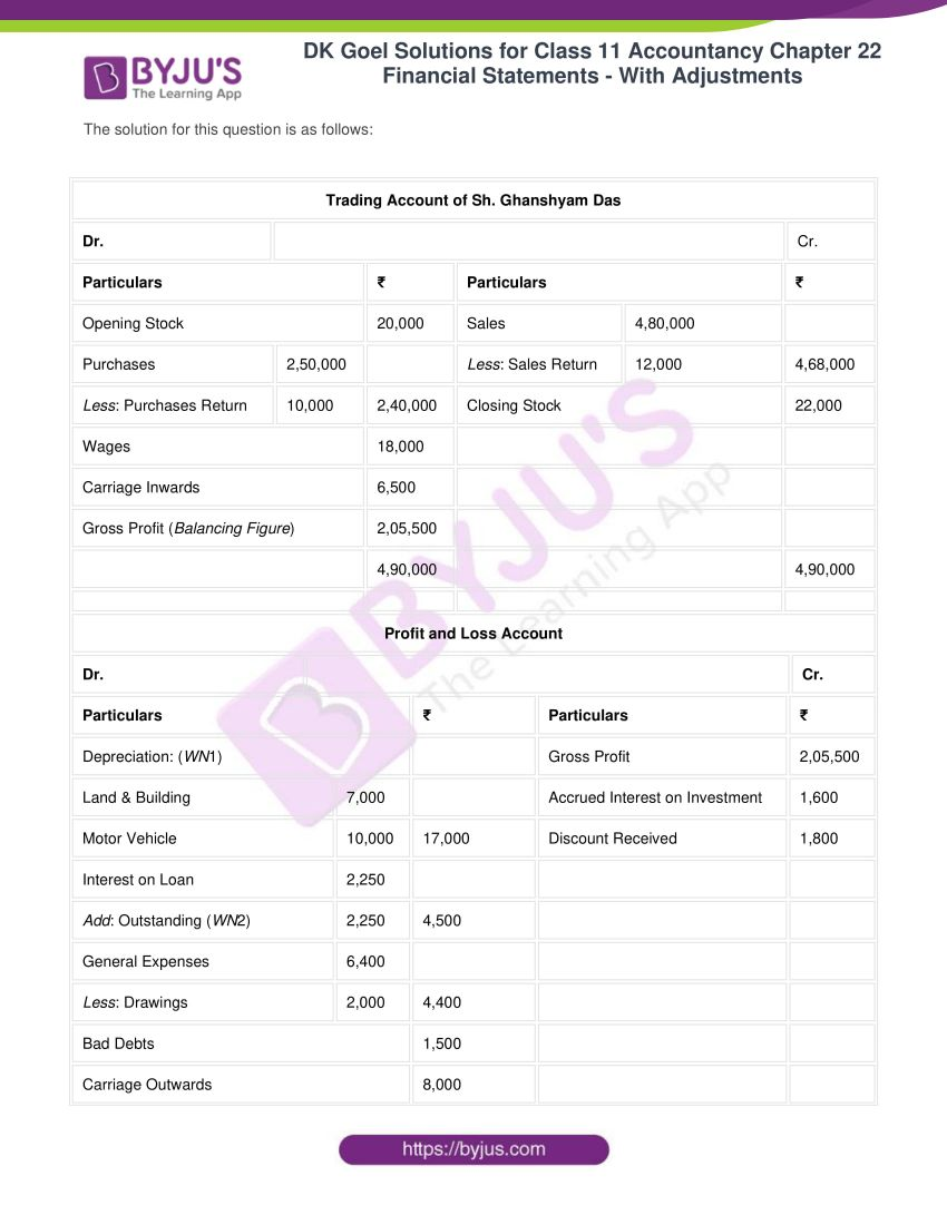 dk goel solutions for class 11 accountancy chapter 22 63