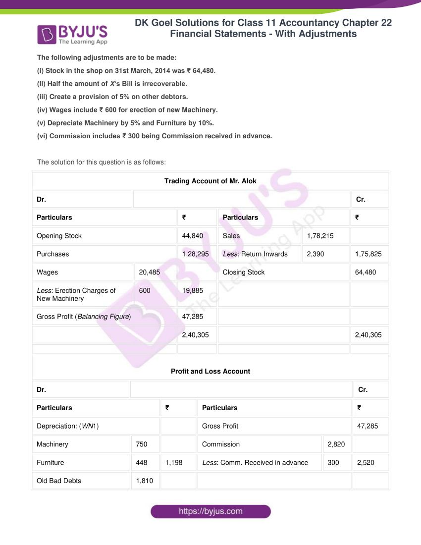 dk goel solutions for class 11 accountancy chapter 22 71