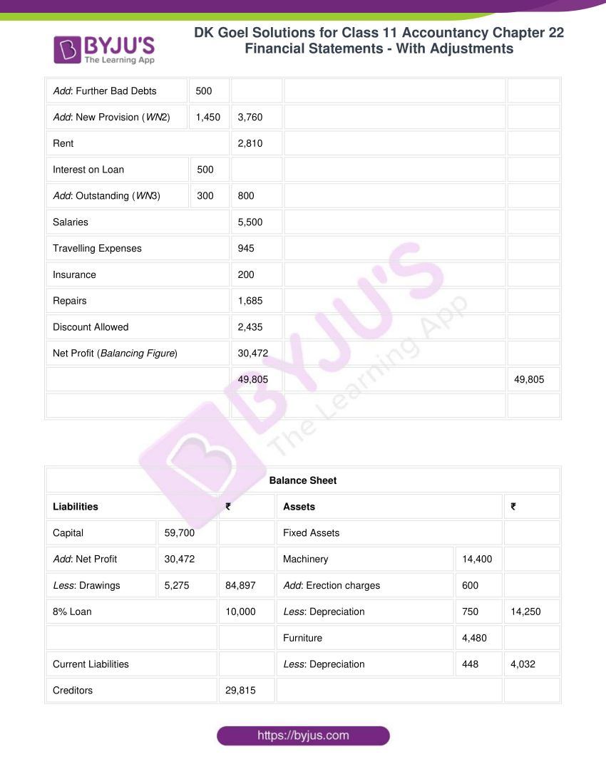 dk goel solutions for class 11 accountancy chapter 22 72