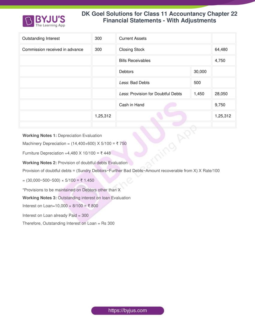 dk goel solutions for class 11 accountancy chapter 22 73