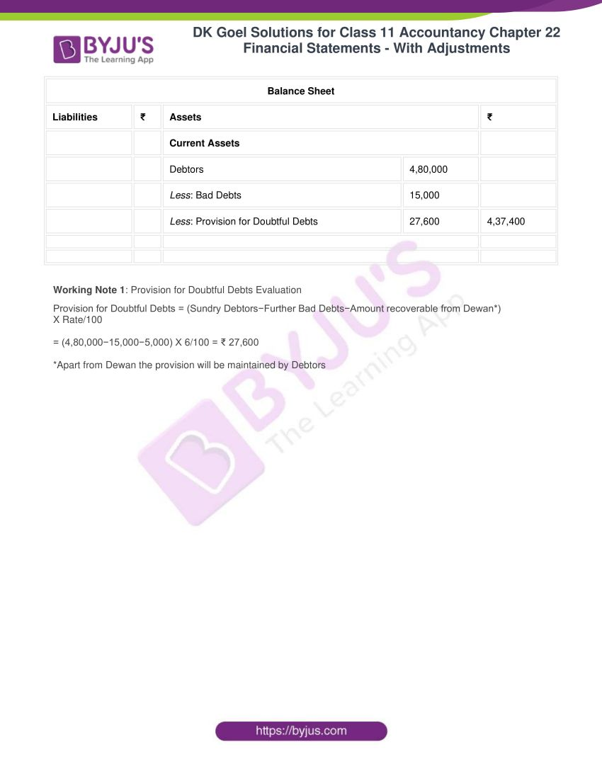 dk goel solutions for class 11 accountancy chapter 22 75