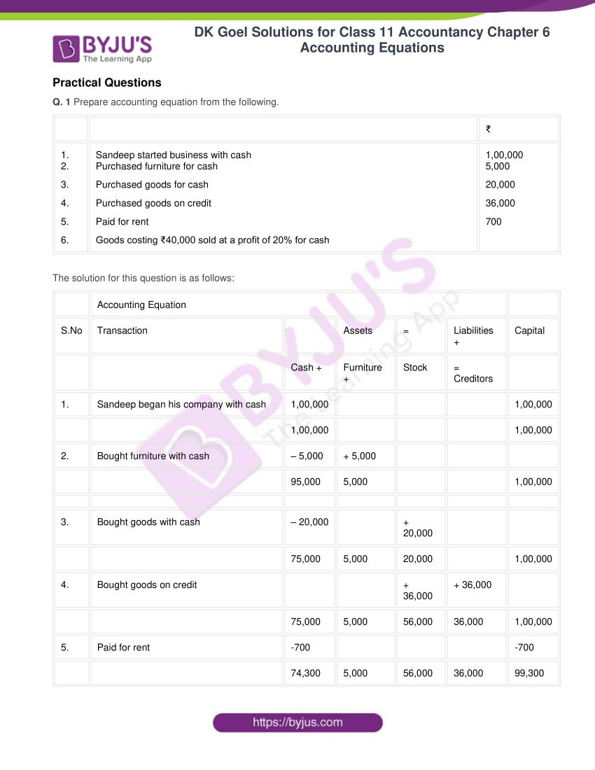 dk goel solutions for class 11 accountancy chapter 6 equations 06