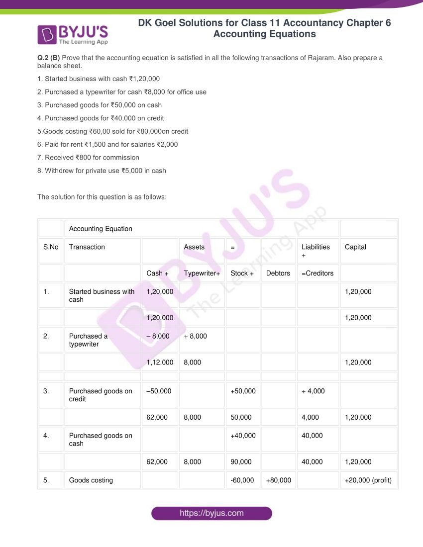 dk goel solutions for class 11 accountancy chapter 6 equations 09