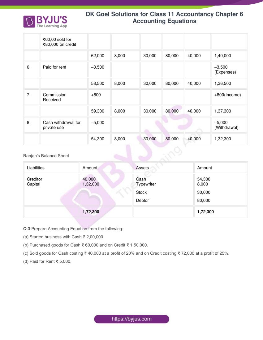 dk goel solutions for class 11 accountancy chapter 6 equations 10