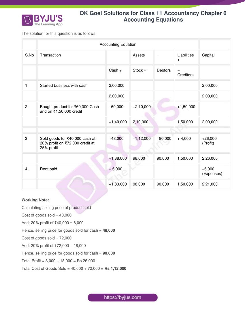 dk goel solutions for class 11 accountancy chapter 6 equations 11