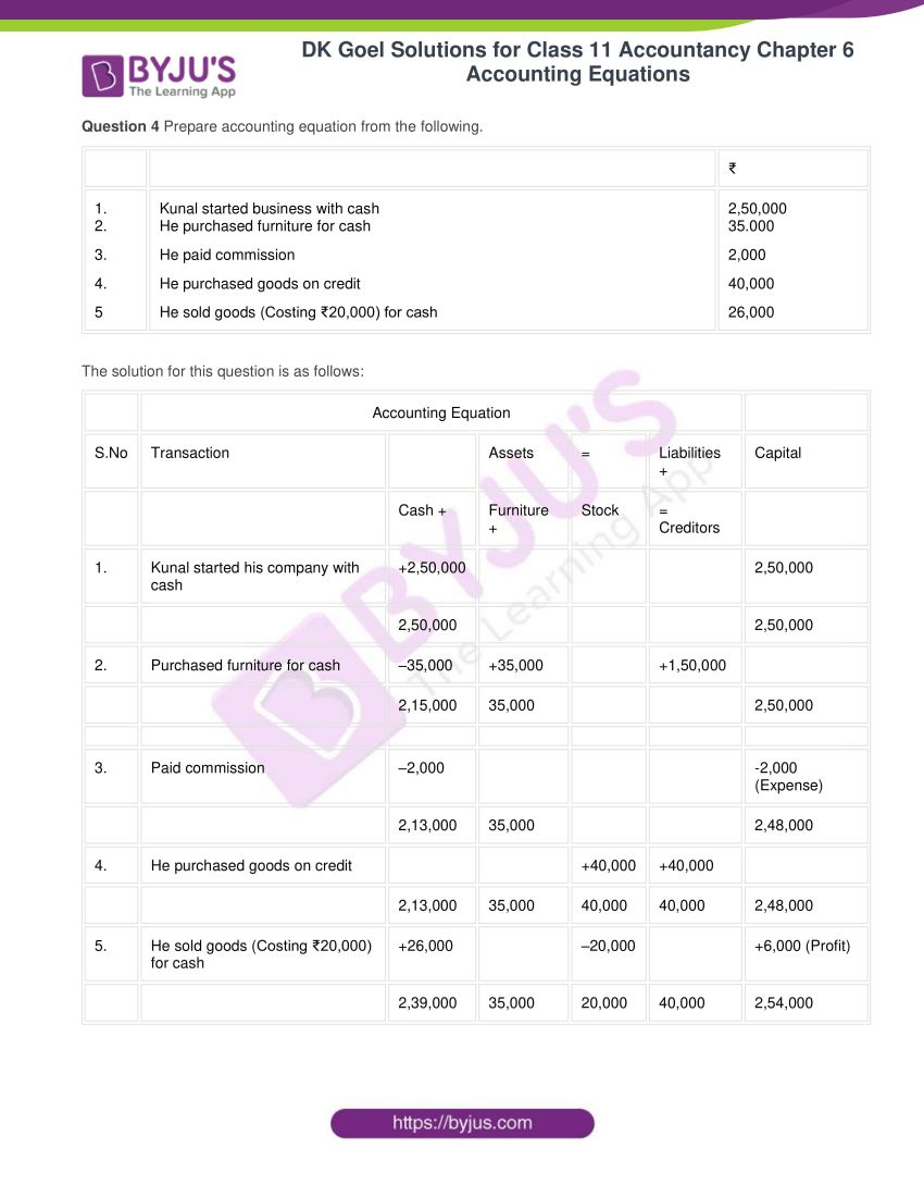 dk goel solutions for class 11 accountancy chapter 6 equations 12