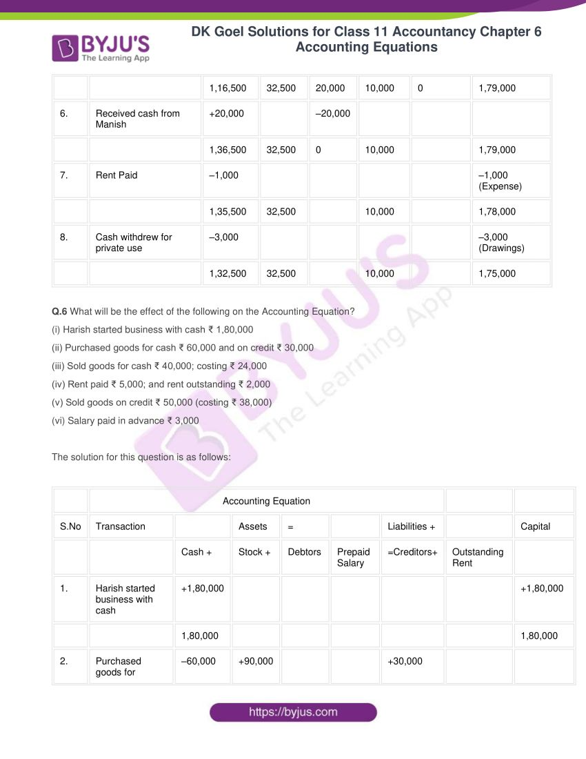 dk goel solutions for class 11 accountancy chapter 6 equations 14
