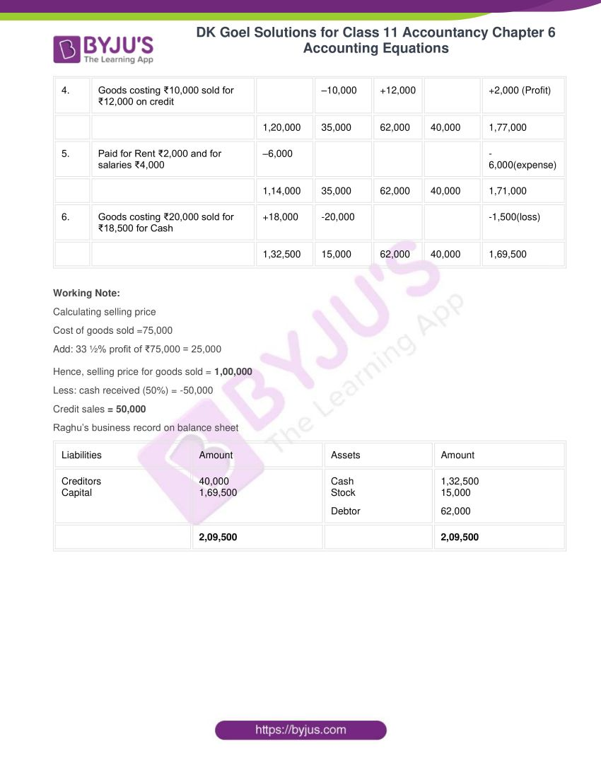 dk goel solutions for class 11 accountancy chapter 6 equations 19