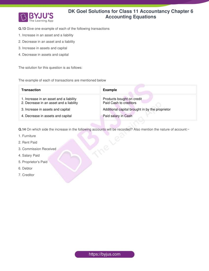dk goel solutions for class 11 accountancy chapter 6 equations 22