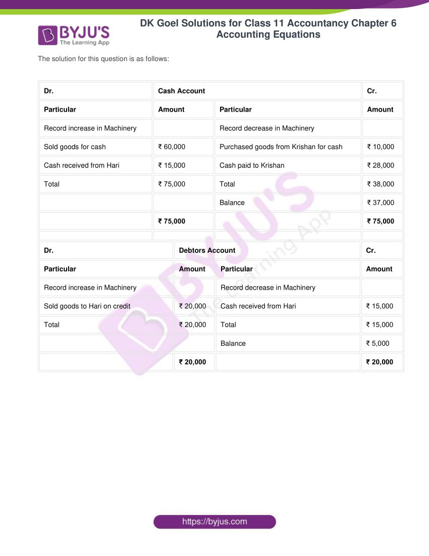 dk goel solutions for class 11 accountancy chapter 6 equations 27