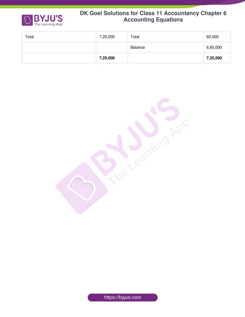 dk goel solutions for class 11 accountancy chapter 6 equations 29