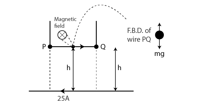 Exemplar Solutions Class 12 Physics Chapter 4 - 14