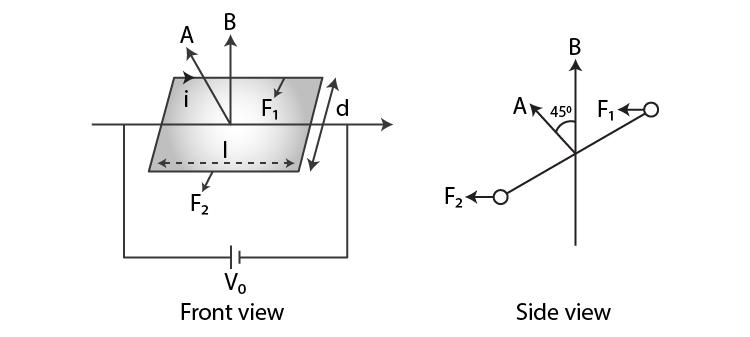 Exemplar Solutions Class 12 Physics Chapter 4 - 16