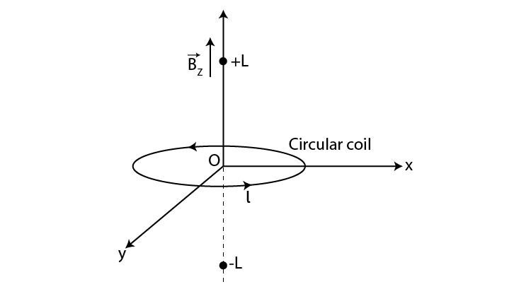 Exemplar Solutions Class 12 Physics Chapter 4 - 25