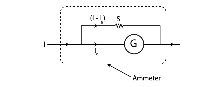Exemplar Solutions Class 12 Physics Chapter 4 - 30